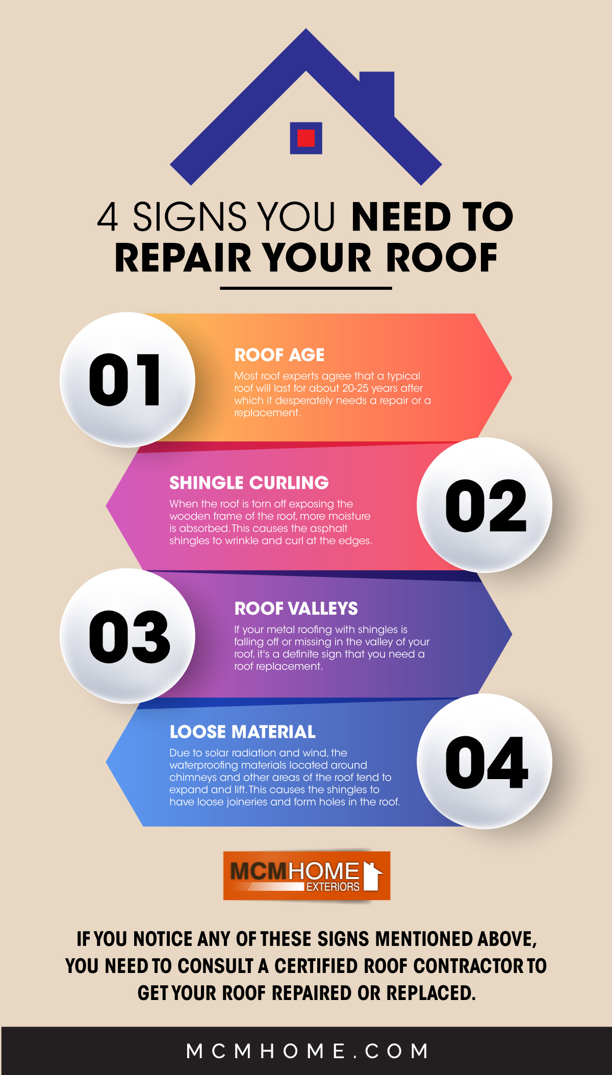 Signs You Need To Repair Your Roof