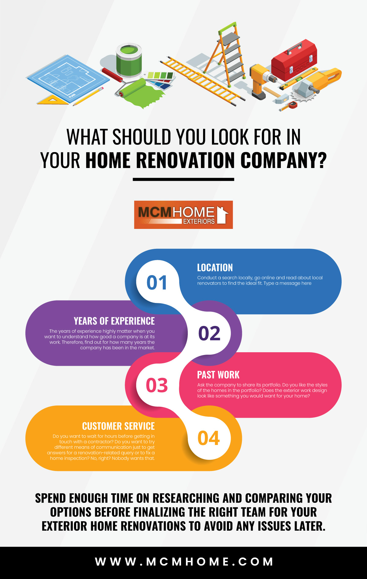 Home Renovation Company